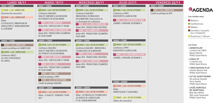Rencontres regionales de l'innovation 2013